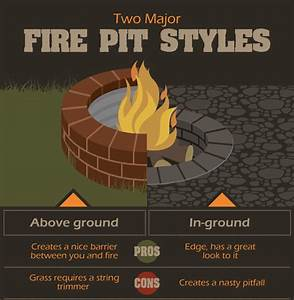 How, To, Build, A, Backyard, Diy, Fire, Pit, Infographic