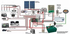 Wiring Diagrams For Solar Energy System For Pc Windows Or