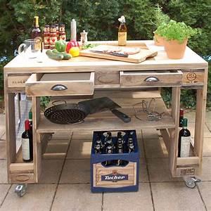 Paletten Tisch Bauen : grilltisch aus paletten palettenm bel selber bauen ~ Watch28wear.com Haus und Dekorationen