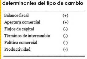Physik Arbeit Berechnen : determinantes de los mercados de divisas ~ Themetempest.com Abrechnung