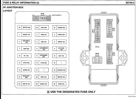 kia sedona fuse box location wiring diagram