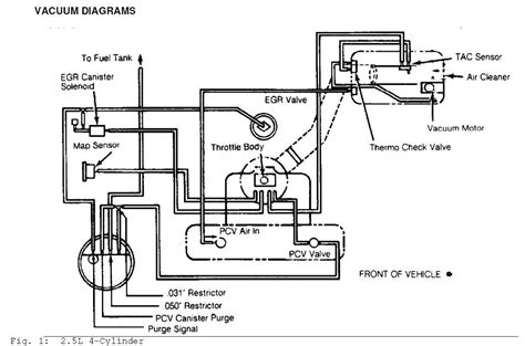 Mess Jeep Need Vacuum Diagram Wrangler