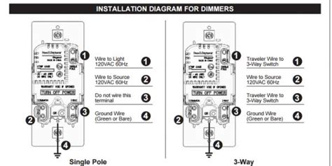 Replacing Switch With Dimmer Gang Box Doityourself