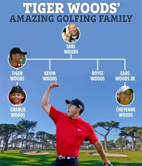Tiger Woods' amazing golf family as niece Cheyenne is tour ...