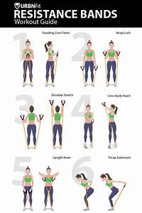 The Ultimate Resistance Band Workout Guide  U2014 Urbnfit