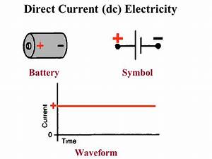Essentials of electronics ppt download for Ac and dc electricity