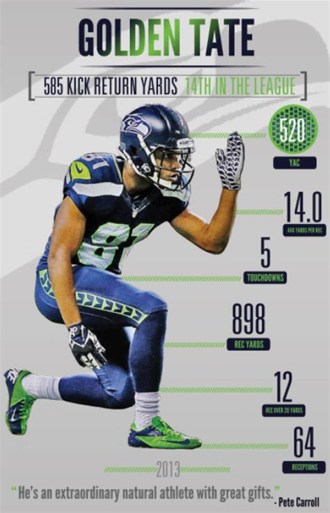 seattle seahawks infographics  behance