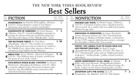New York Best Sellers List Guest Post On That 80 Accuracy In Predicting The Next