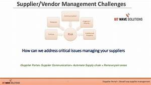 isupplier portal manage supplier vendor challenges With vendor document management