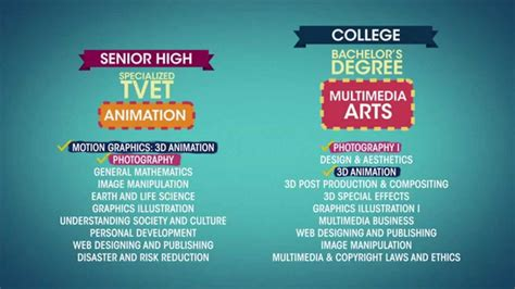 ciit philippines    college education program youtube