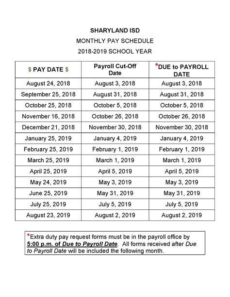 national finance center payroll calendar payroll calendars
