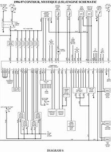 Need A Motor Side Wiring Diagram For A 1996 Ford Contour Sport
