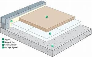 Isolant Thermique Mince Sous Carrelage : chape isolante thermique co t au m2 pour isoler votre ~ Edinachiropracticcenter.com Idées de Décoration