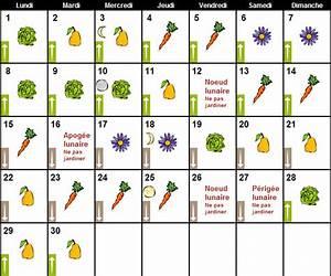 Jardiner Avec La Lune : calendrier lunaire avril 2013 pour jardiner avec la lune ~ Farleysfitness.com Idées de Décoration
