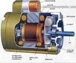 motor el 233 ctrico ecured