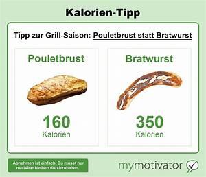 Kalorien Von Lebensmitteln Berechnen : schnell abnehmen t glich mehr kalorien verbrauchen di t tipps ~ Themetempest.com Abrechnung