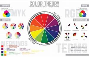 The Ultimate Visual Color Theory Guide Behind Brand Design
