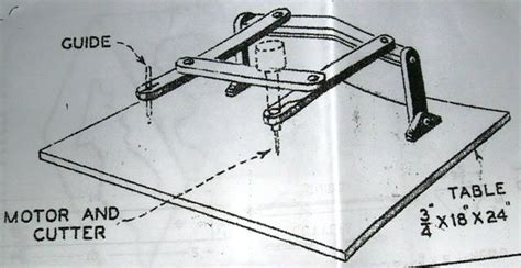 wood wood carving letters pdf plans wood carving duplicator plans blueprints pdf diy 19112