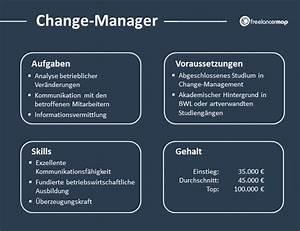 Was Macht Ein Architekt : was macht ein change manager aufgaben gehalt checken ~ Frokenaadalensverden.com Haus und Dekorationen