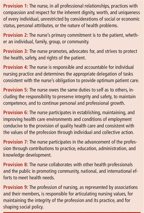 ana code  ethics provisions google search  images