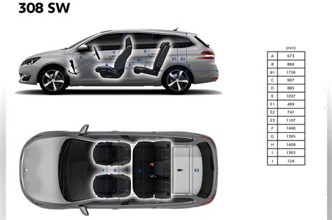 dimension coffre 308 sw the motoring world the all new peugeot 308 sw the next chapter in