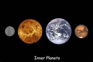 Fun Facts for Kids about Inner and Outer Planets of Solar ...