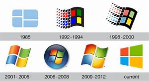 The evolution of brand name logos – Allison O'Keefe Designs