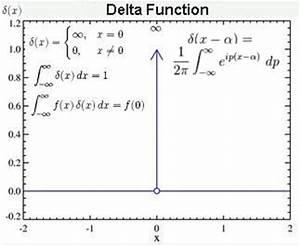 Delta Funktion Integral Berechnen : quantum field theory ~ Themetempest.com Abrechnung