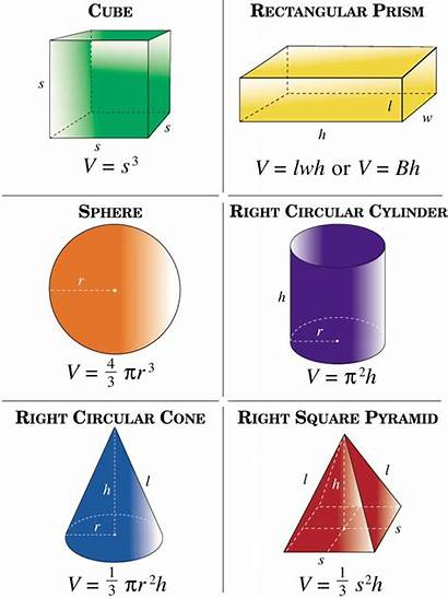 Surface Volumes Solids Areas Class Common Exercise