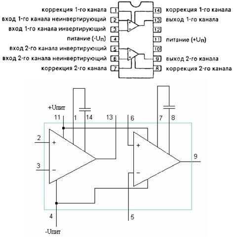 Программируемый операционный усилитель ghjuhfvvbhetvsq jgthfwbjyysq ecbkbntkm