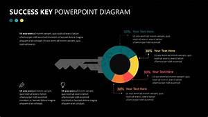Success Key Powerpoint Diagram