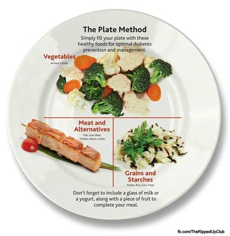 proportion cuisine set plate proportions to eat clean and healthy food need help comment or message me i would