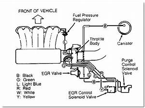 Need Vacuum Route Diagram For 92 Mits 3000 Vr4 Twin Turbo