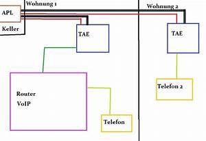 Tae Dose Anklemmen : telekom tae dose als verl ngerung nutzen ~ Watch28wear.com Haus und Dekorationen