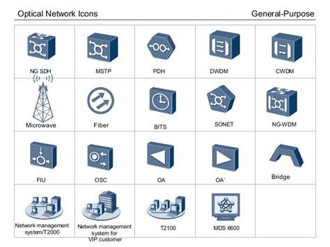 Huawei network icon database v2