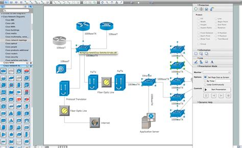 Cisco Design Network