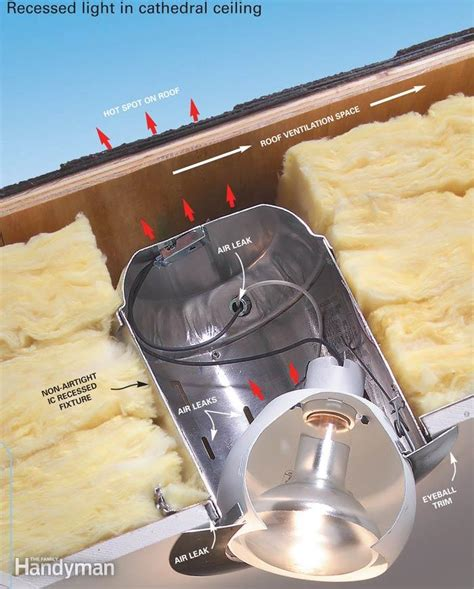 insulation around recessed lighting how to use insulated can lights in ceilings the family