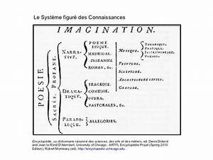 Diaporama Journ U00e9e Correspondants Tice Acad U00e9mie De Rouen