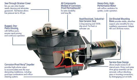 Hayward Super Pump Ii