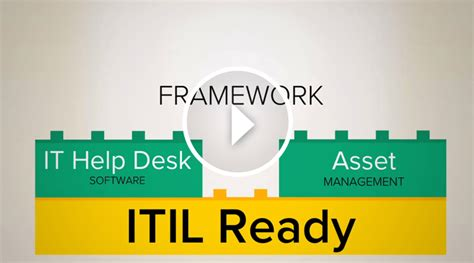 umd it help desk servicedesk plus overview video