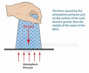 Proof Of Existence Of Atmospheric Pressure