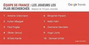 Les Mots Les Plus Recherchés Sur Google : les 10 joueurs fran ais les plus recherch s sur google l 39 occasion du mondial ~ Medecine-chirurgie-esthetiques.com Avis de Voitures