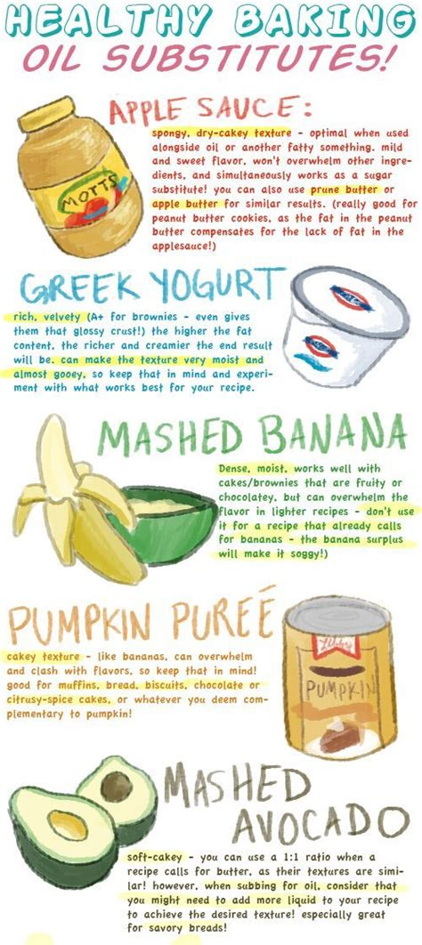 butter substitute baking healthy baking oil substitutes food drink pinterest