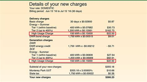 high usage charge tiered rate plan rates  home