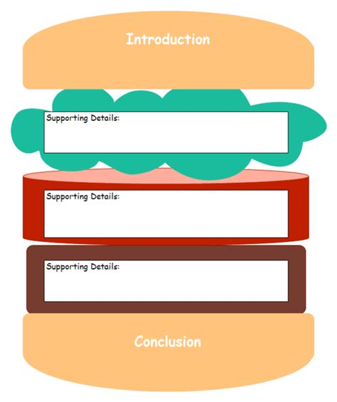 Sandwich Template For Writing Hamburger Writing Graphic Organizer Free Hamburger