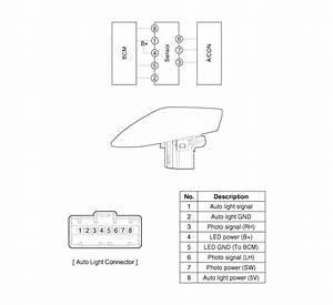 Hyundai Santa Fe  Schematic Diagrams - Auto Lighting Control System