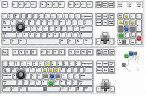 Ergonomic Keyboard Layout For N64 Emulator Controls   Gaming