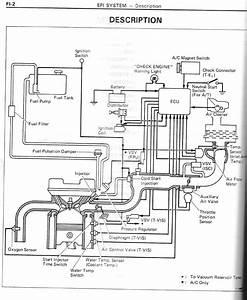 Vacuum Diagram For An  U0026 39 87 Fx16 Gts