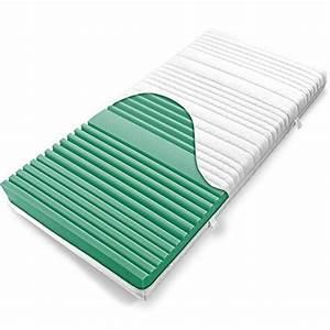 Matratzen Gegen Rückenschmerzen Test : ravensberger orthop dische matratze test erfahrungen matratzen test 2018 ~ Orissabook.com Haus und Dekorationen