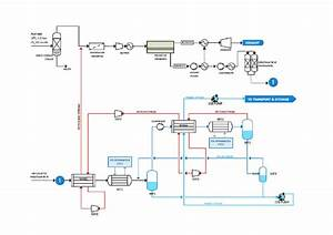 Process Flow Sheet Diagram Of The Hybrid Post